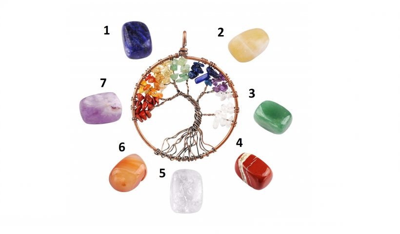 Choose a Crystal to Get Your Spirit Message